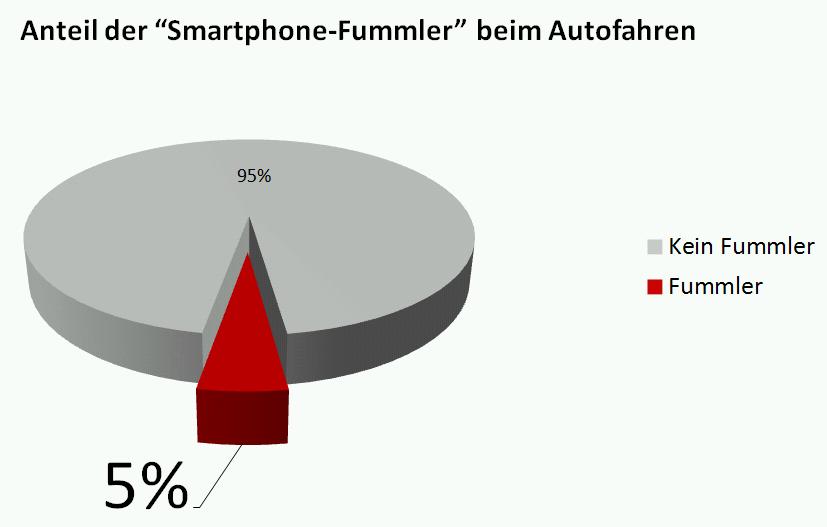 smartphonefummler_bad